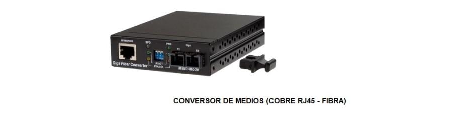 Conversor de medios fibra