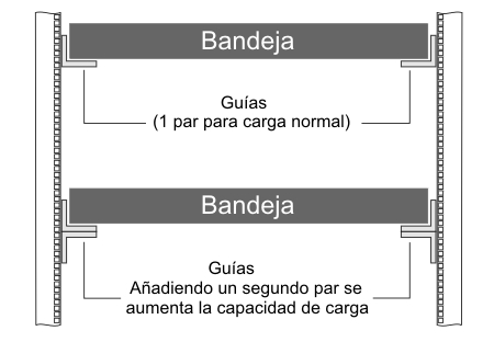 Bandeja rack reforzada